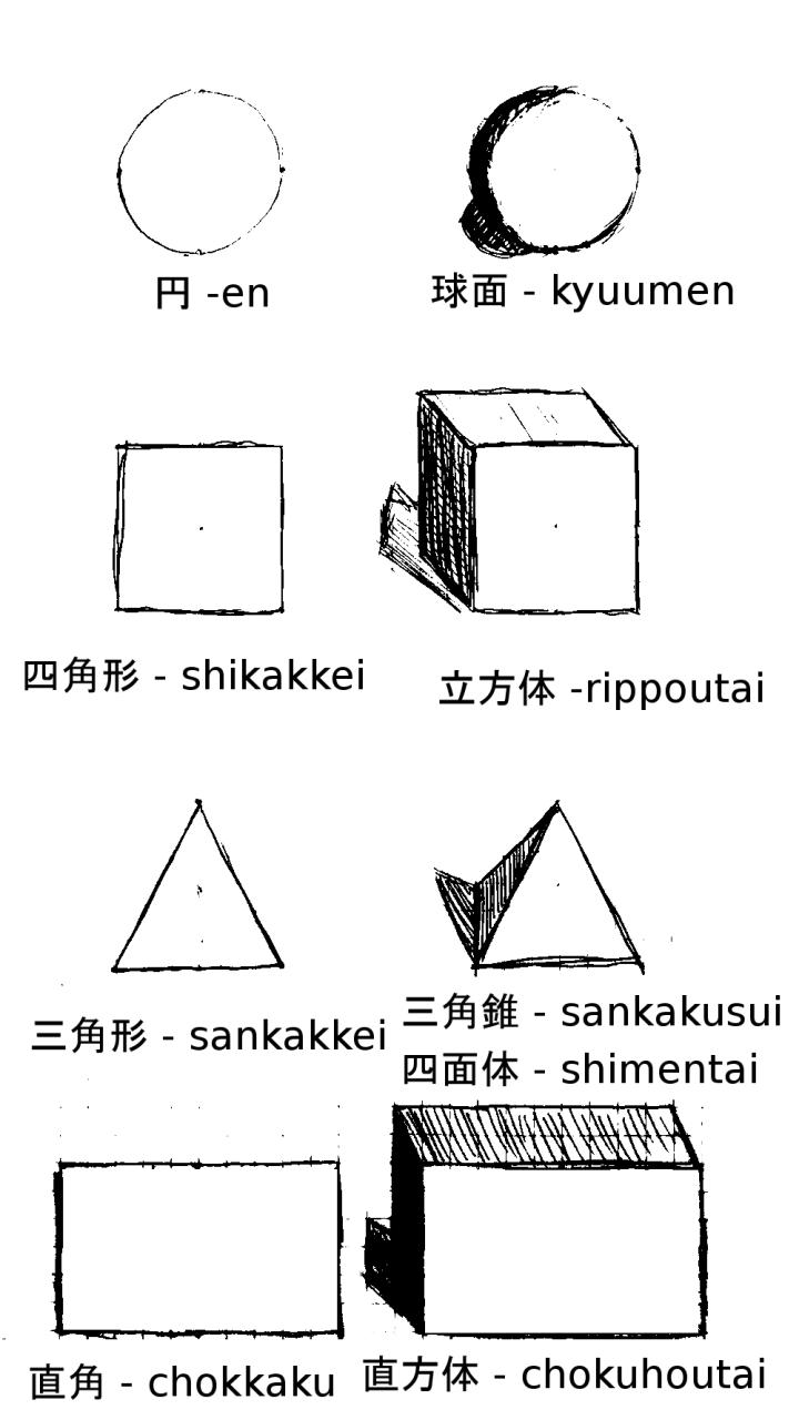 Kanji_Geometrie_01